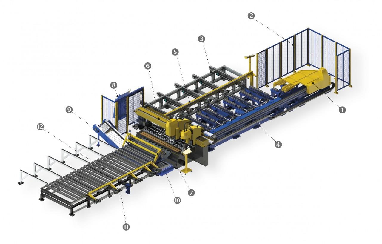 Vizualizácia linky: 1. Lineárna pohybová jednotka s hydraulickými úpinkami na uchopenie a posúvanie plechov v osi X; 2. Bezpečnostná ohrada; 3. Priečny vstupný reťazový dopravník; 4. Vstupná valčeková dráha; 5. Konzola s optickými senzormi; 6. Portál s technológiami; 7. Rezací stôl ; 8. MMI konzola; 9. Priečny výstupný dopravník na odber hotových dielov; 10. Valčekový prítlačník; 11. Posúvač veľkorozmerného odpadu do odberovej zóny; 12. Výstupný valčekový dopravník