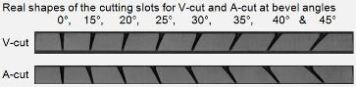 Real shapes of the cutting slots for V-cut and A-cut at bevel angles 0°, 15°, 20°, 25°, 30°, 35°, 40° and 45°